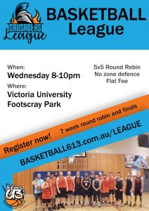 Basketball teams looking for players Melbourne register now!